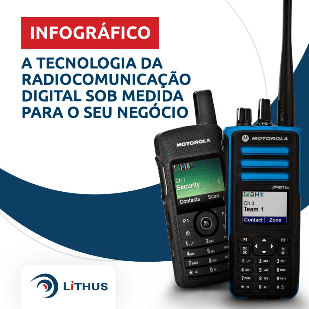 radiocomunicação digital sob medida